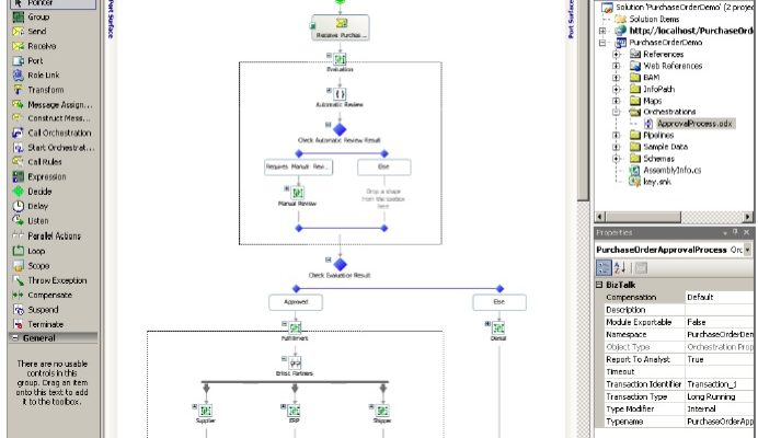 What Does a BizTalk Microsoft Orchestration Look Like?